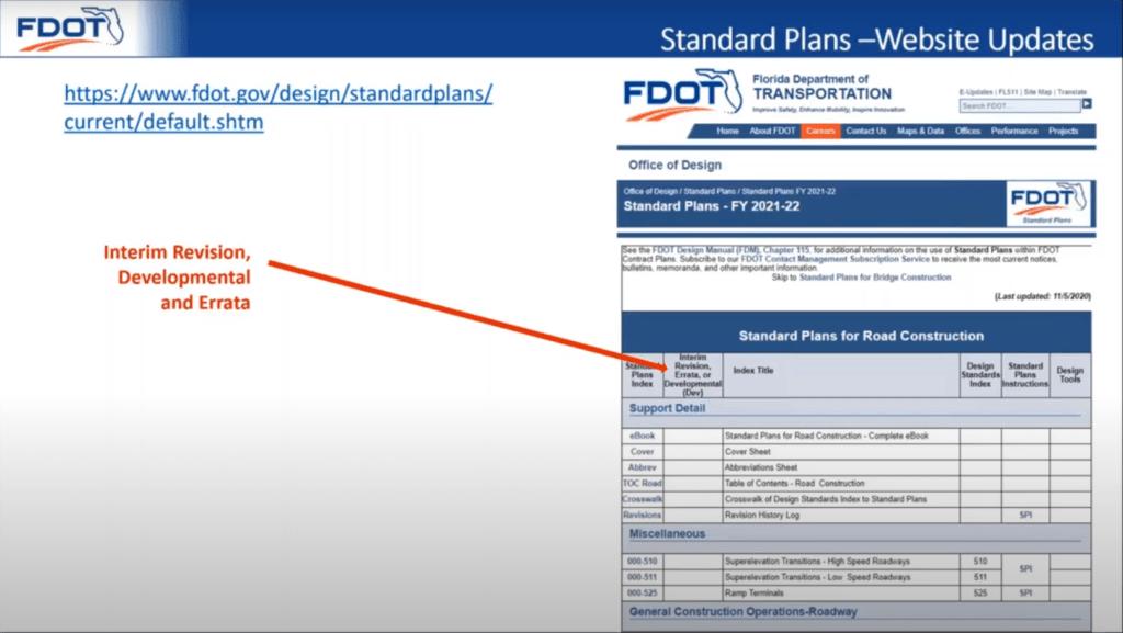 FDOT Standard Plans Revisions website