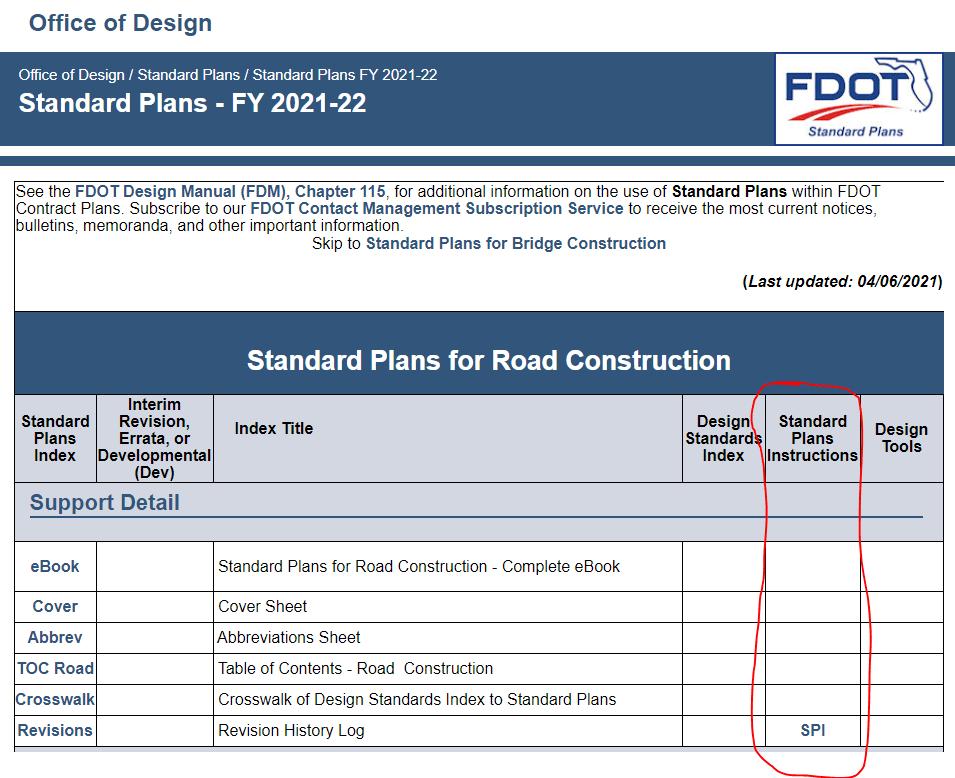 FDOT STANDARD PLANS 2021-22 UPDATE TRAINING